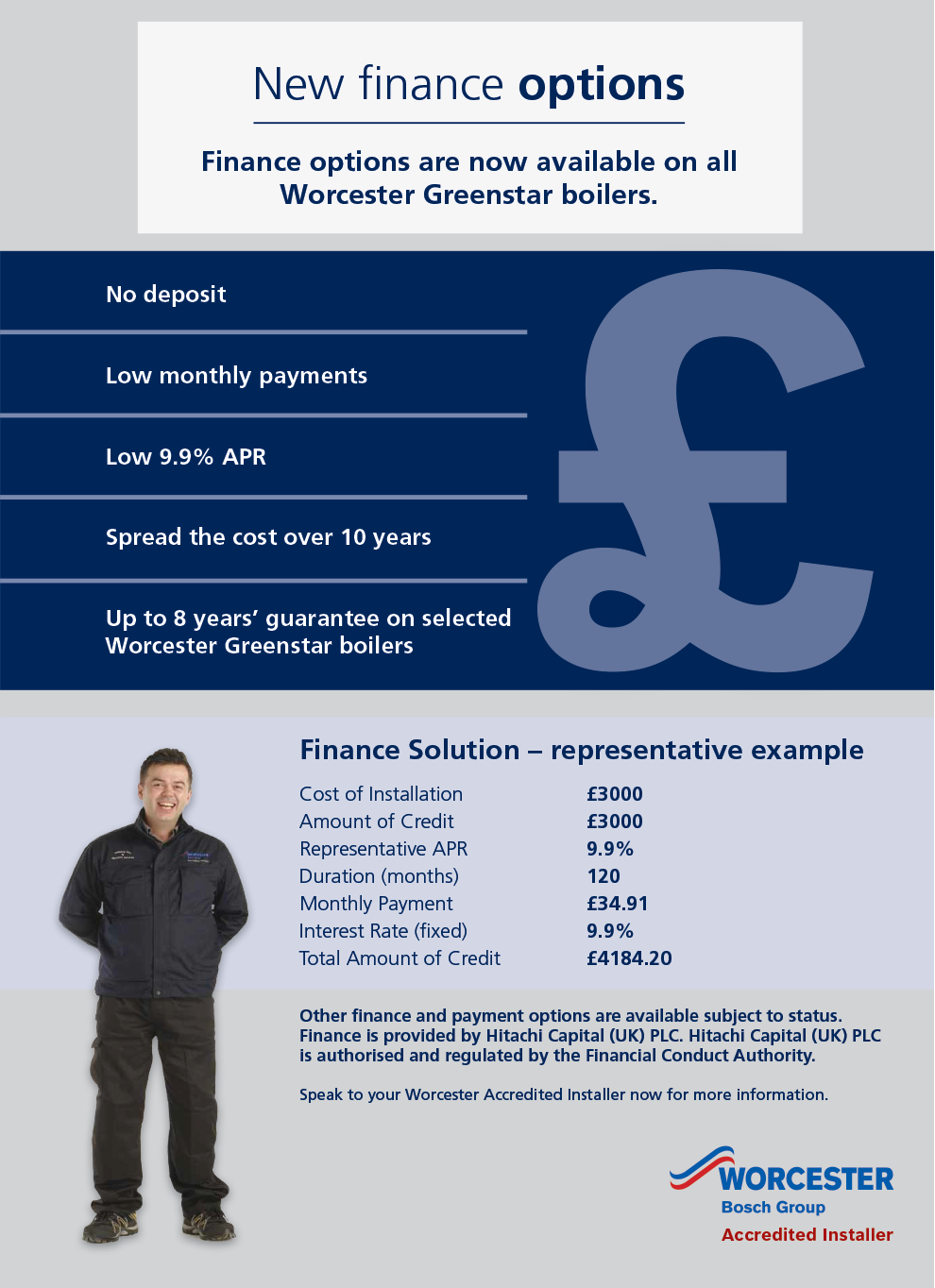 Finance Boiler Withington